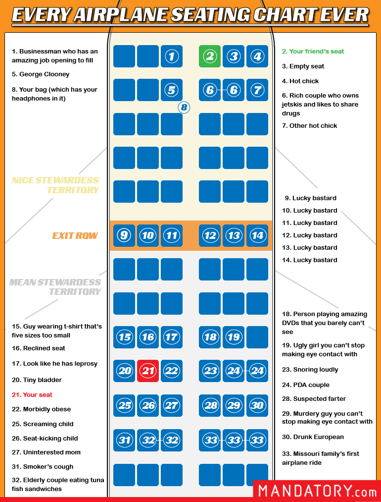 Every Airplane Seating Chart Ever