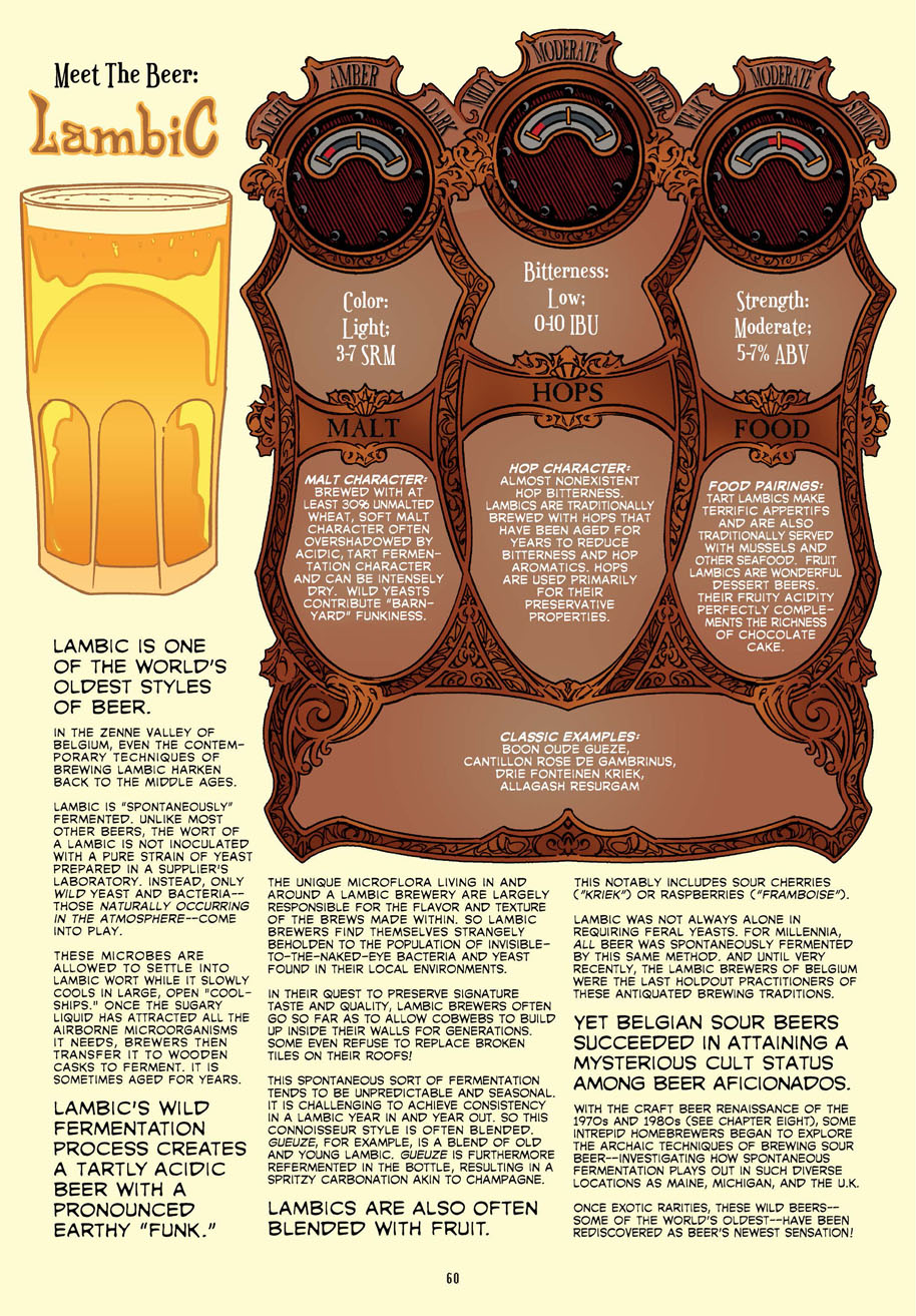 Meet the Beer Lambic Spread Page 60