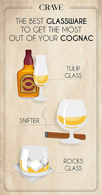 cr_infographic_glassware_for_cognac_r01-INTERIOR