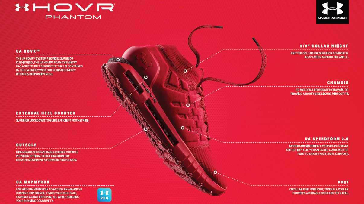 smart shoe, under armour hovr