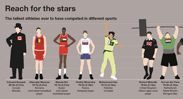 tallest-athletes-infographic