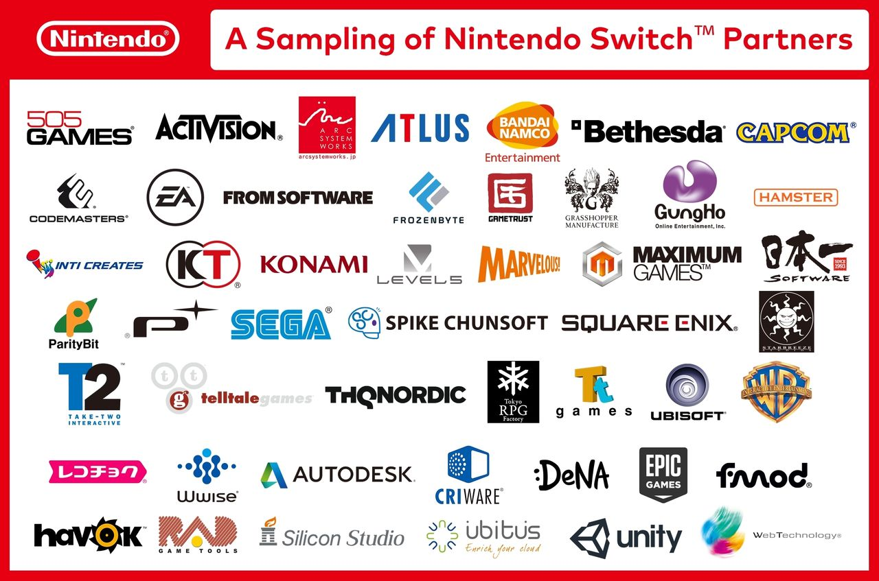 Nintendo-Switch-Partners